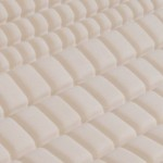 Isotonic Structure 6 Zone Mattress Topper
