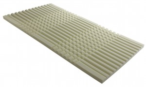 Isotonic ErgoSmart ™Mattress Topper